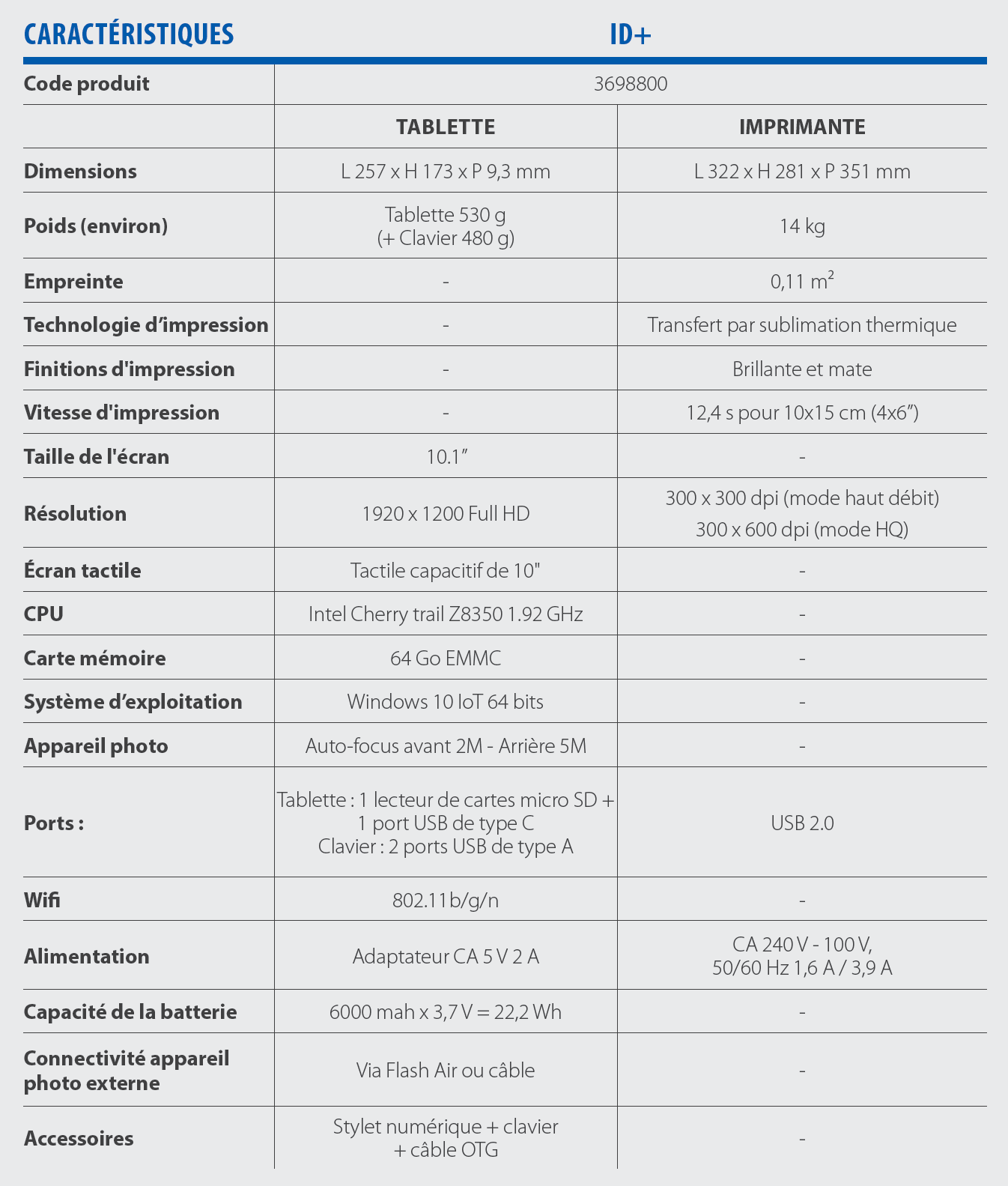 ID specifications FR